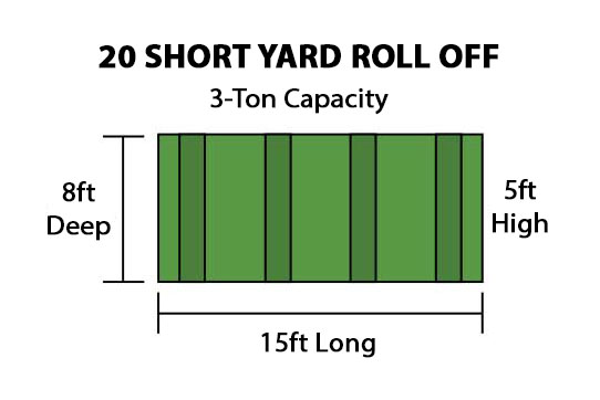 20 Yard Roll Off Container 3-Ton Capacity - 15ft