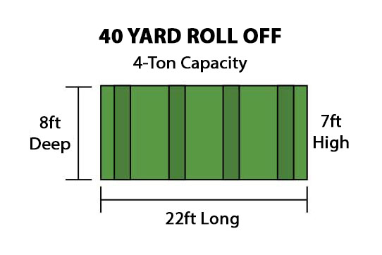 40 Yard Roll Off Container 4-Ton Capacity - 22ft